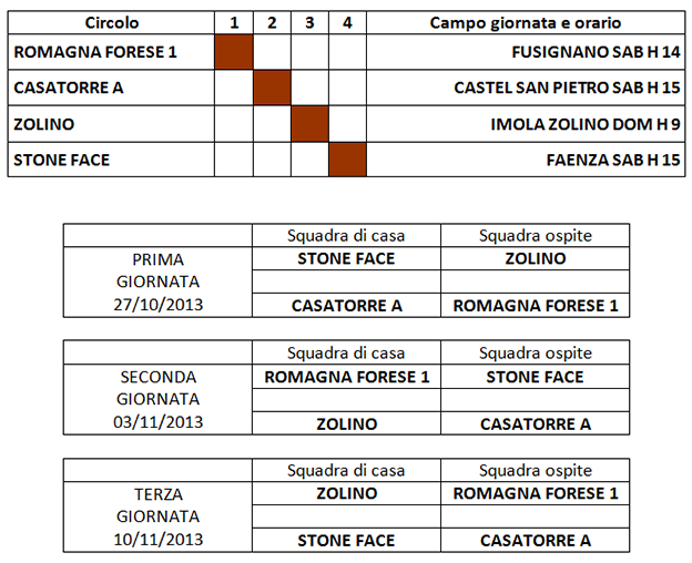 torneo-ait-2-girone