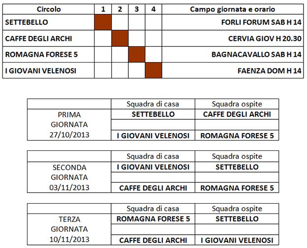 torneo-ait-9-girone
